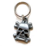 Skull Charm