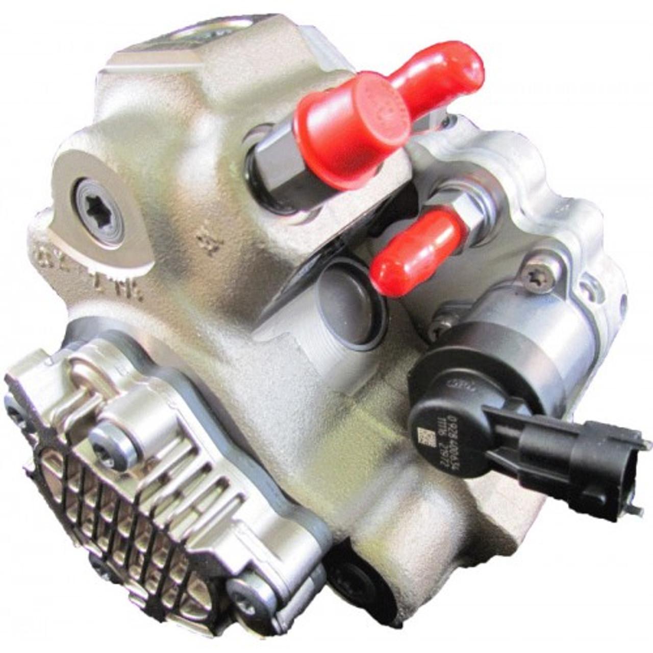 Exergy CP3 pump