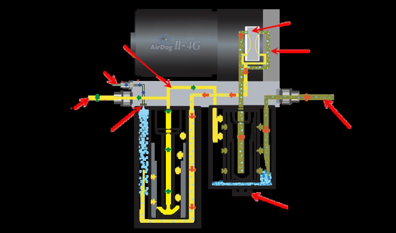AirDog II-4G A6SABF489 165 GPH Lift Pump | 11-16 Ford 6.7L Powerstroke