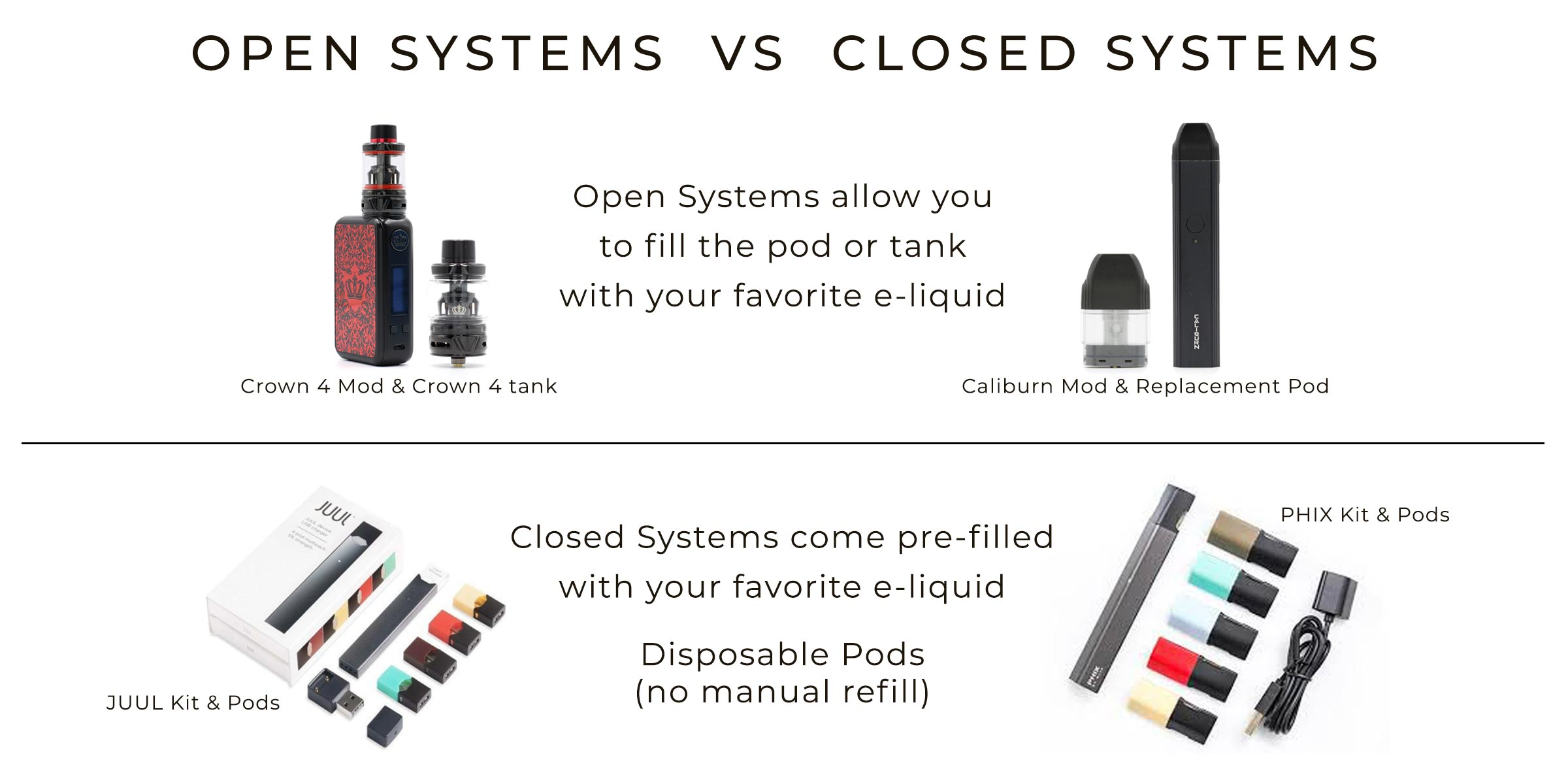 Difference between open systems and closed systems