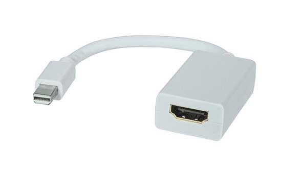 MacBook Pro Mini Display to HDMI Convertor