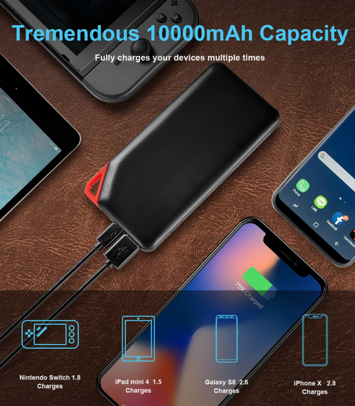 Tqka 10000mah Portable Charger External Battery Pack High-Speed Charging