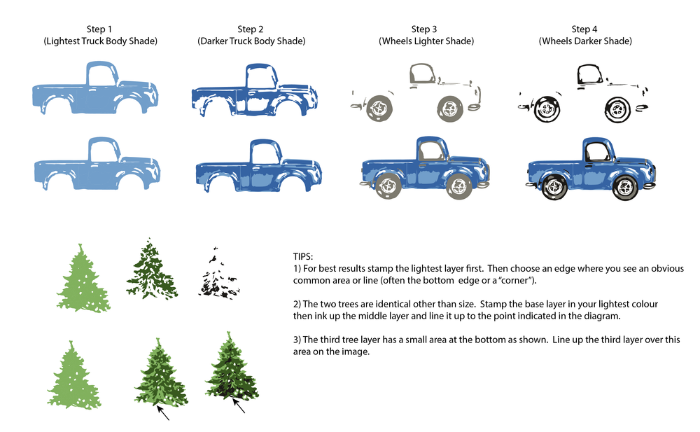 Layered Holiday Truck Clear Stamps & Dies  Instructions