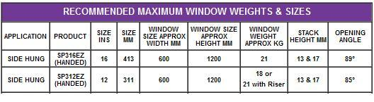 fire-escape-hinges-max-window-size-guide.jpg