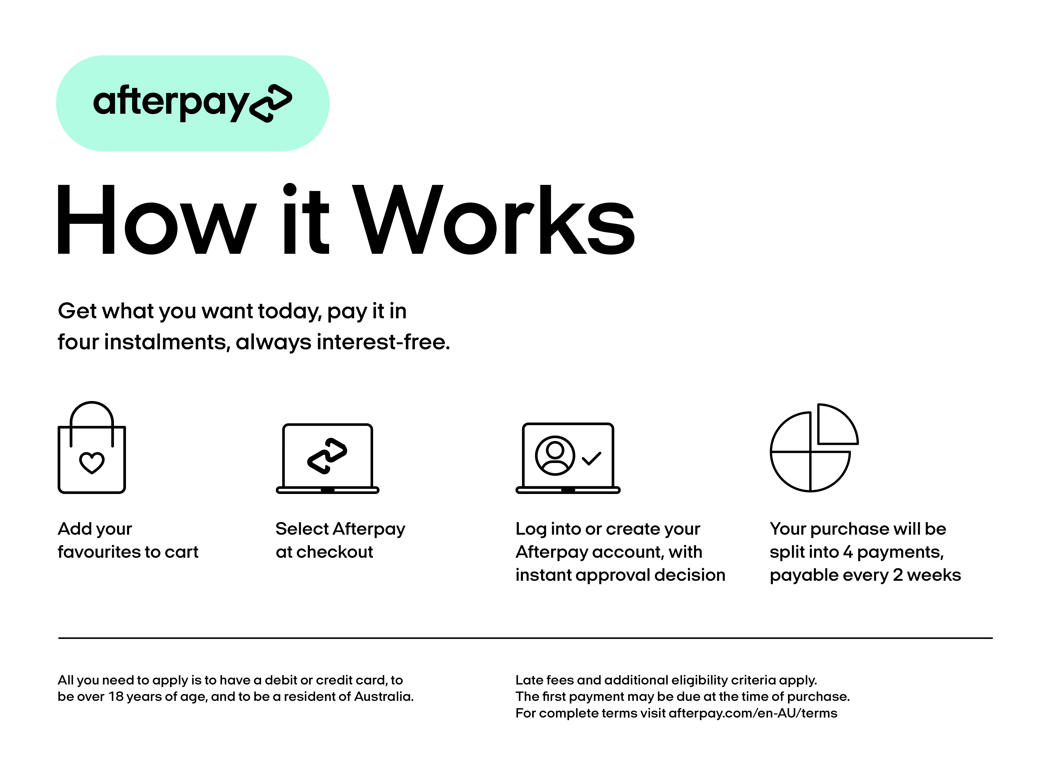 the-online-opshop-afterpay-au-howitworks-desktop-white-3x.png