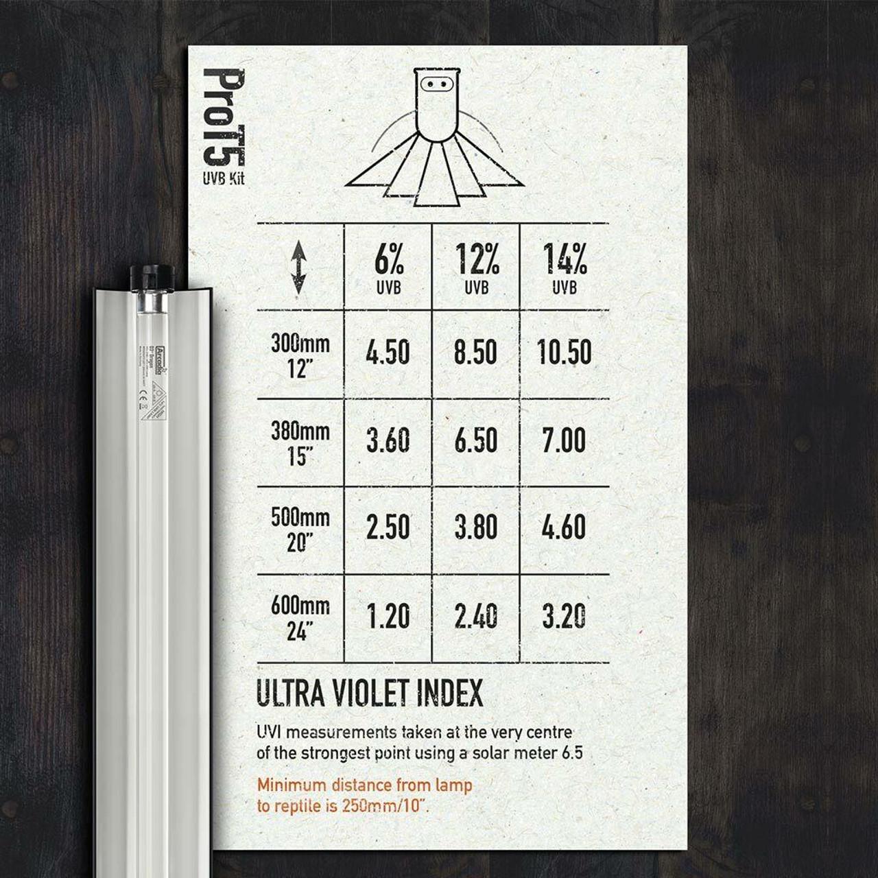 Arcadia Arcadia PRO T5 UVB KIT With 12percent Desert Lamp 24W-22.5