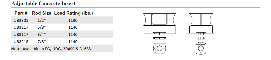 adjustable-concrete-insert.png