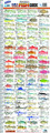 AFN AC5000 Fish Guide Ruler Florida 5158-0001