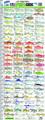 AFN AC5017 Gulf Fish ID Ruler 5158-0002