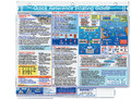 DAVIS INSTRUMENTS 128 BOATING GUIDE REFERENCE CARD