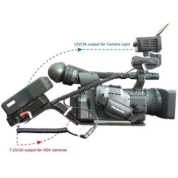 Dynacore D-JSB Shoulder Rig with V-Mount Adapter