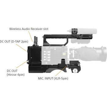 Sony CBK-55BK Documentary Dock for PMW-F5 / PMW-F55 Camcorder