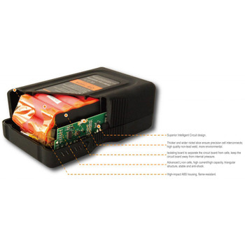 Dynacore DS-260A 260Wh High Load Gold Mount Battery Pack
