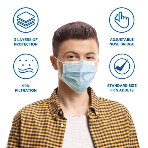 USA MADE 3-Ply Disposable Face Masks (ASTM Level 3) - Box of 50