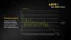 Fenix LD75C Multi-Color LED Flashlight Thermal