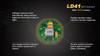 Fenix LD41 LED Flashlight Chip