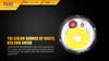 Fenix TK32 LED Flashlight LED Information