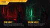 Fenix TK32 LED Flashlight Color LEDs