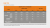 Fenix HL15 LED Headlamp Runtime Chart