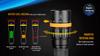 Fenix SD11 LED Dive Light Twist