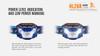 Fenix HL26R LED Running Headlamp Battery