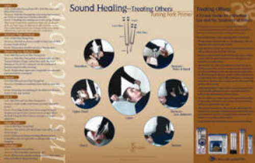 Ohm (Om) Tuning Fork Chart - A Tuning Fork Primer