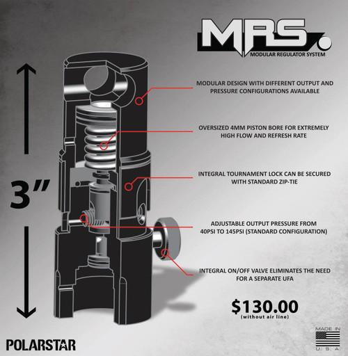 PolarStar - Modular Regulator System (MRS) Specification Diagram