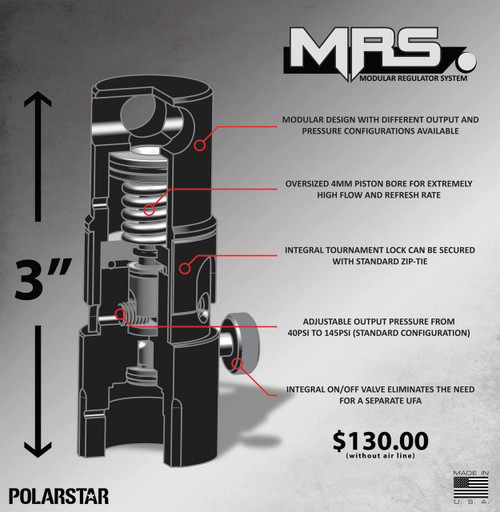 PolarStar - Modular Regulator System (MRS) Specification Diagram
