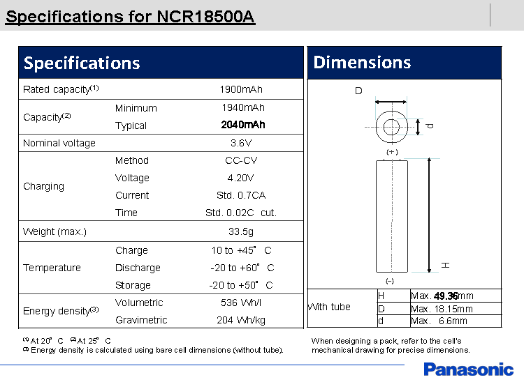 NCR18500A Datasheet Specifications