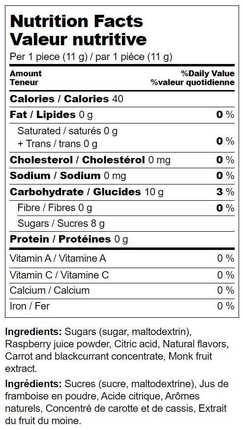 raspberry-green-tea-gin-nutrician-facts