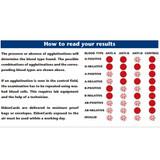 Product Eldoncard - Blood Group Test