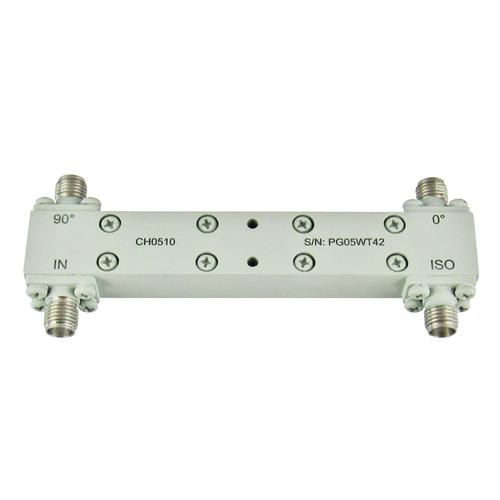 CH0510 Hybrid Centric RF