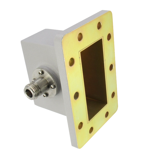 CWR284NB WR284 to N Waveguide to Coax Adapter Centric RF