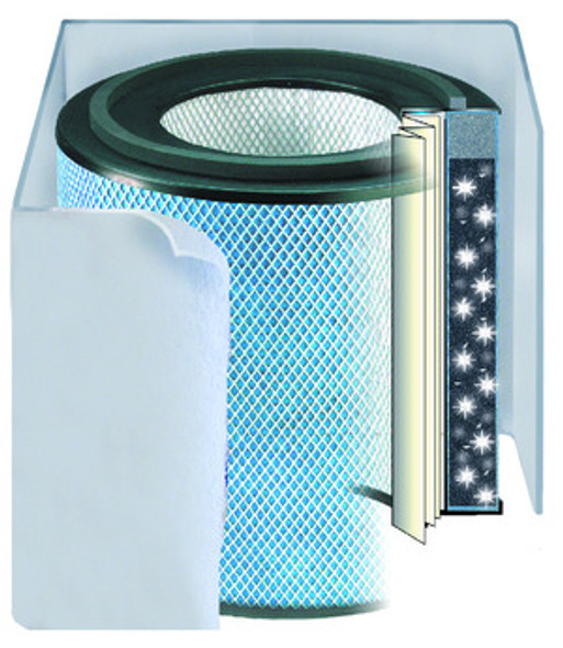 Austin Air - Pet Machine Replacement Filter