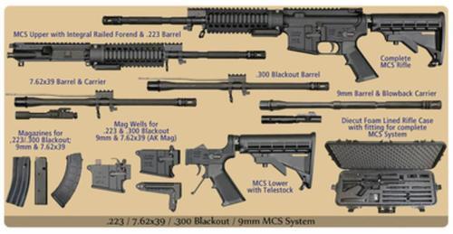 "Windham Multi-Caliber Rifle Kit 5.56/.300 AAC Blackout/7.62x39mm/9mm 16"" Barrels"