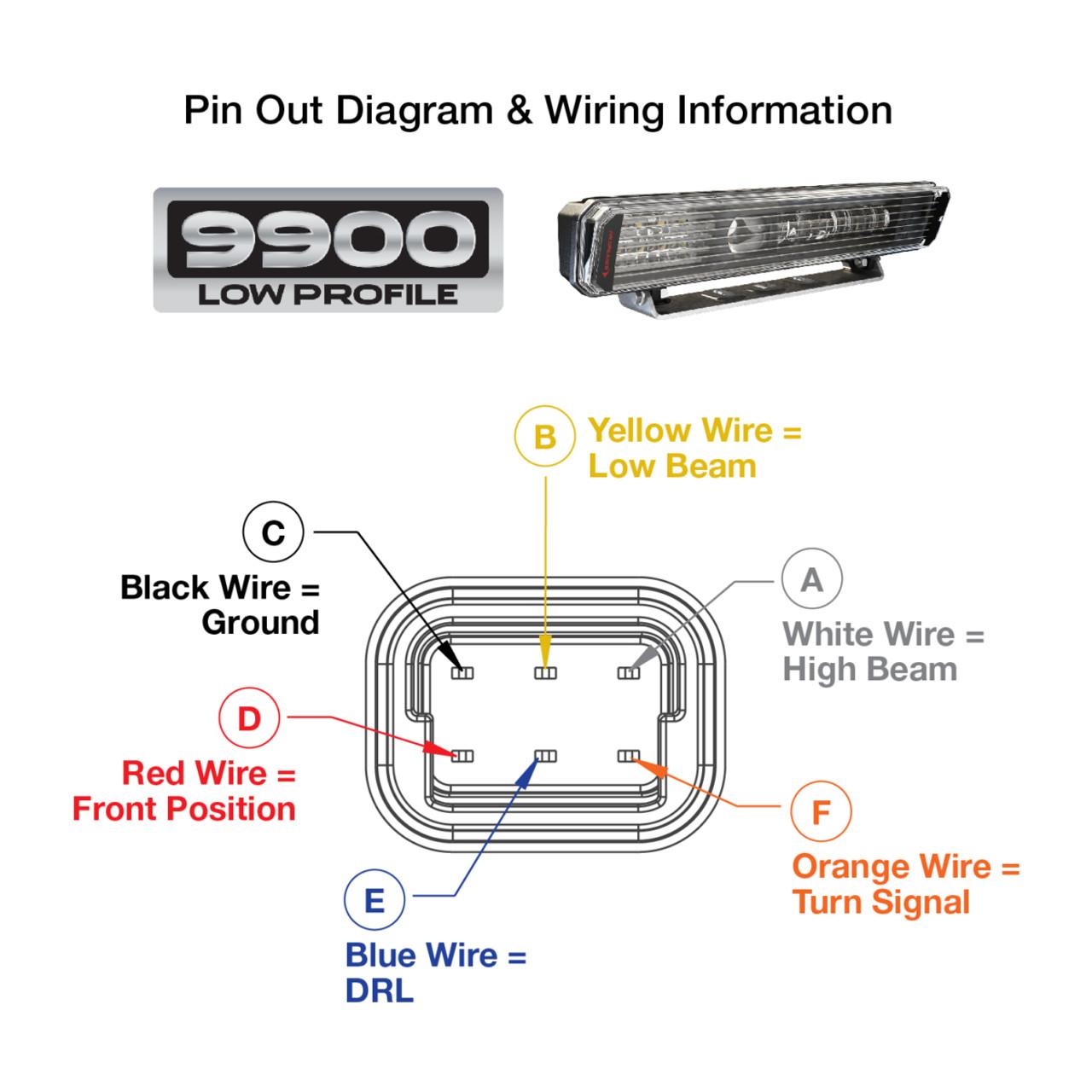 Beam Propane Conversion Wiring Diagram - Land Rover Defender Indicator Wiring  Diagram | Bege Wiring Diagram | Beam Propane Conversion Wiring Diagram |  | Bege Wiring Diagram