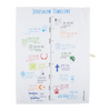 Jerusalem Time Line Dish Towel for the home