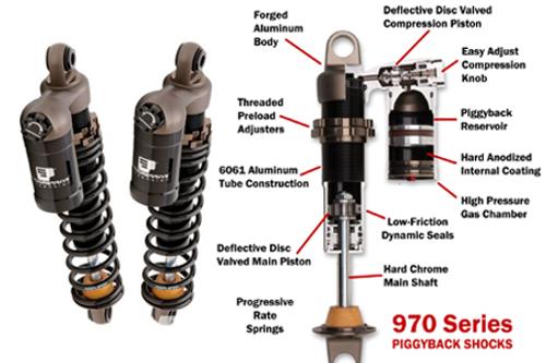 Progressive Suspension 970 Series Piggyback Shocks for '91-17 FXD/FXDWG -Pair