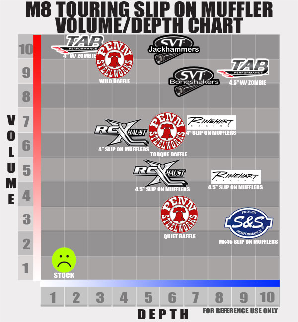 M8 Volume Depth Chart