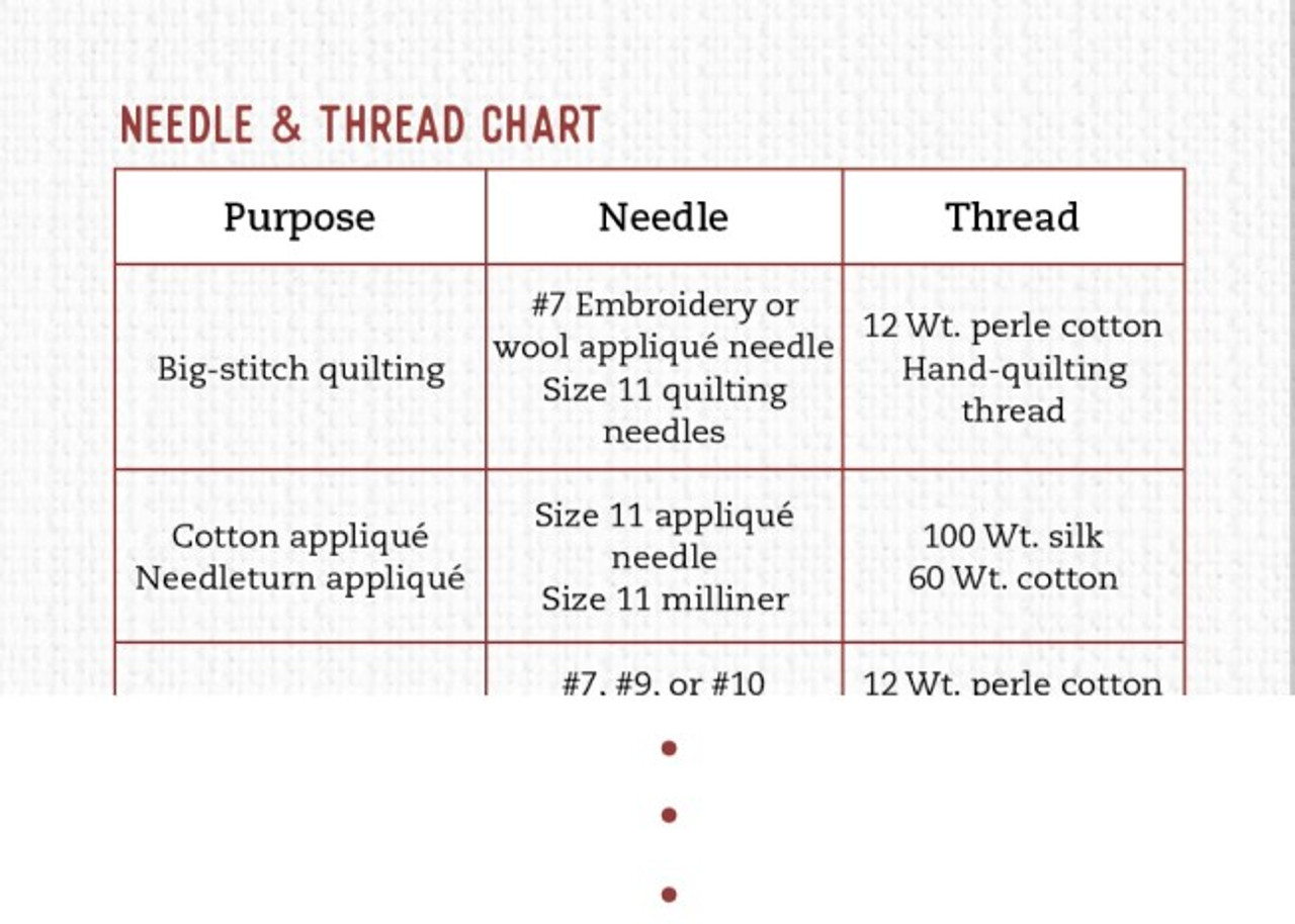 Needle and Thread Chart