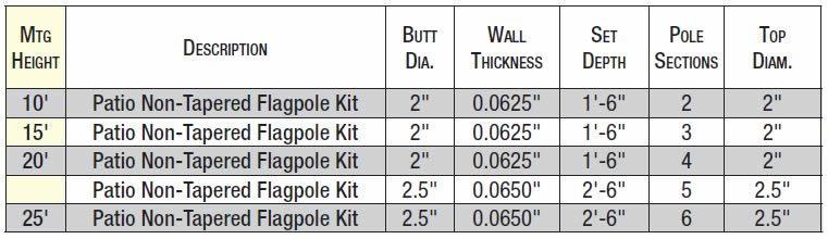patio-flagpole-kit-specs.jpg