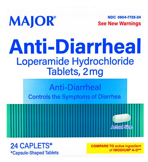 Major Anti-Diarrheal 2 mg - 24 Caplets (Imodium A-D)