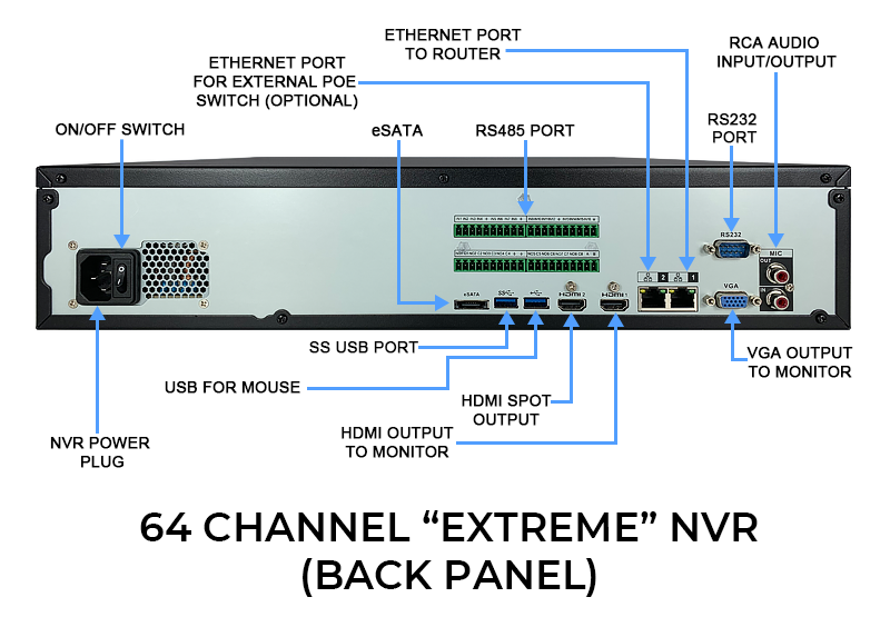 """EXTREME SERIES"" 64 Channel 4K H.265 IP Network Video Recorder with Intel Processor"