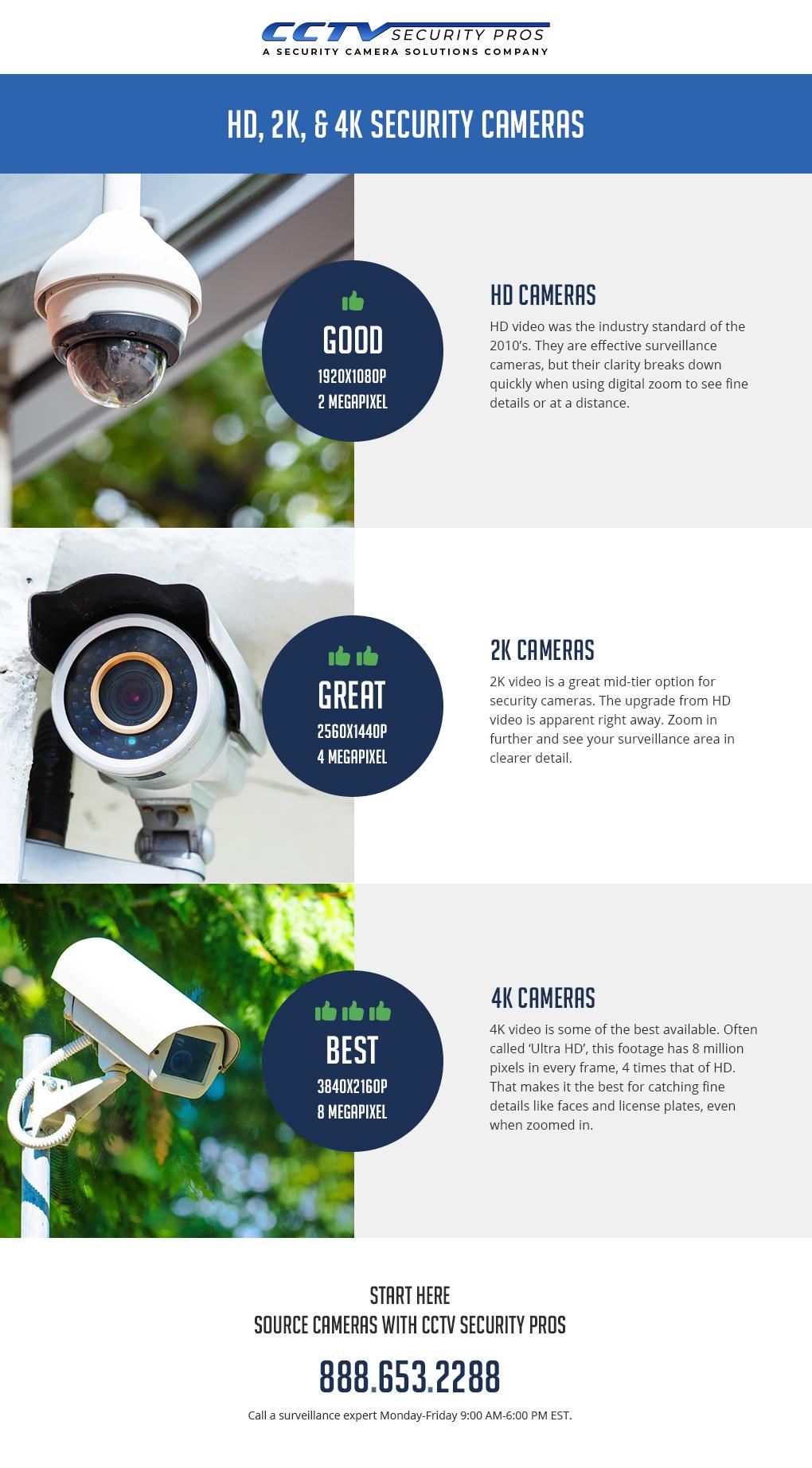 2K-vs-4K-security-cameras