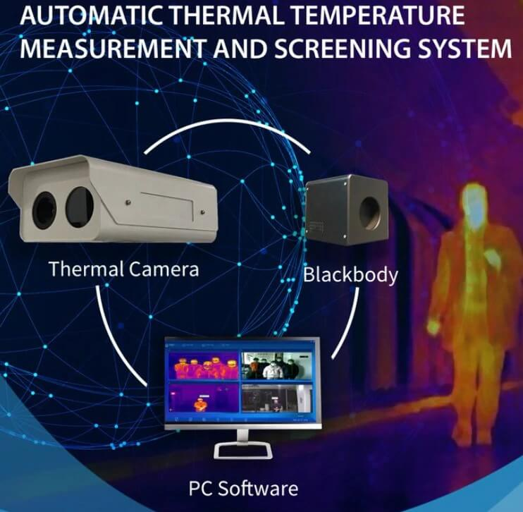 Automatic thermal temperature measurement and screeening system
