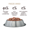 Lamb & Salmon Feast Freeze Dried Topper for Dogs