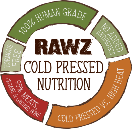 rawz-freeze-dried.png