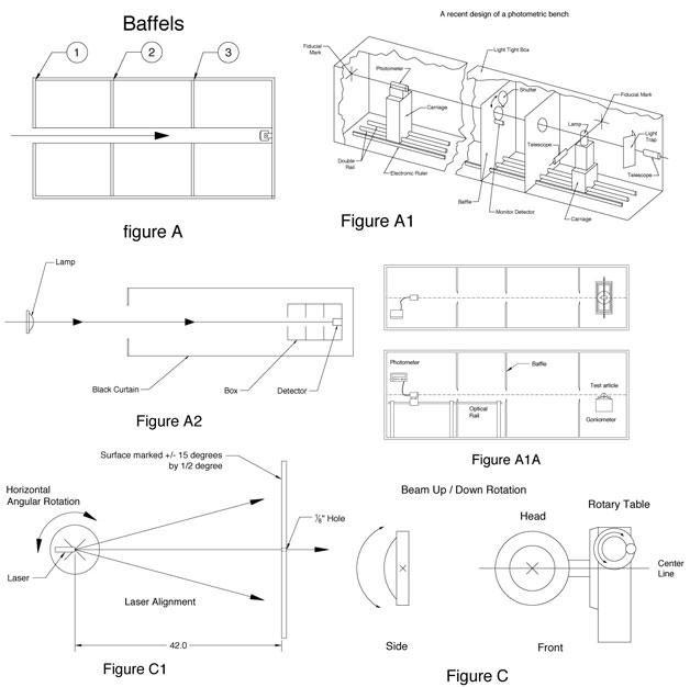 photometrics-lamp-testing-for-the-aviation-industry-1.jpg