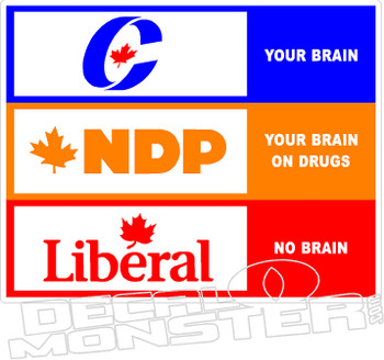2019 Federal Election Funny Your Brain Conservative Party Scheer NDP Liberal Trudeau Canada Decal Sticker