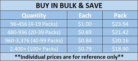 Retainer Case Bulk Pricing Grid